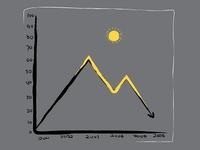 Graph(ic)