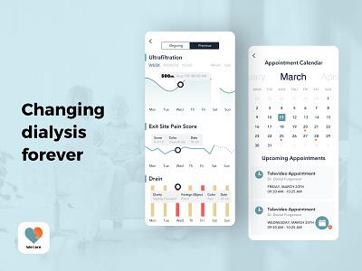Medical App Platform app uiux doctor ux medical ui medical app