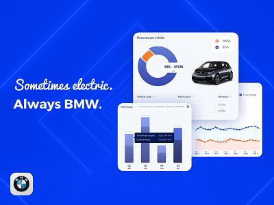 Dashboard UI/UX design for BMW bmw dashboard car dashboard ux dashboad dashboard design dashboard ui