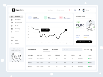 Marketplace Dashboard UI line illustrations sanket pal black theme graph ui classic dashboard light theme dashboard minimal design indian design studio indianpix ad analytic programmatic advertisement ad runner ad management marketplace design minimal dashboard dashboard ui dashboard