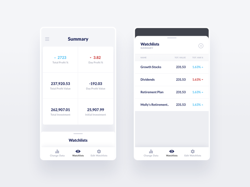 Financial iOS Watchlist App - Watchlists design ux interface typography white blue financial fintech ios ui