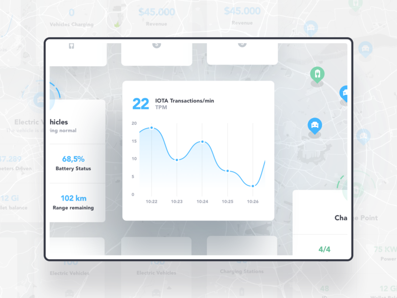 IOTA – Smart Mobility Simulator Blocks financial finance cryptocurrency crypto iot map module graph chart white clean light freelance interaction sans serif typography ui ux web website