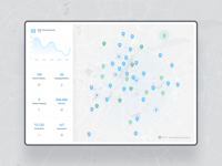IOTA – Smart Mobility Simulator, Main Screen