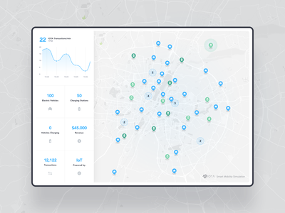 IOTA – Smart Mobility Simulator, Main Screen financial finance iot cryptocurrency crypto website web ux ui typography sans serif interaction freelance light clean blue chart graph module map