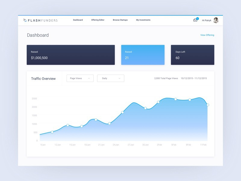 FlashFunders Founder Dashboard data ui ux dashboard