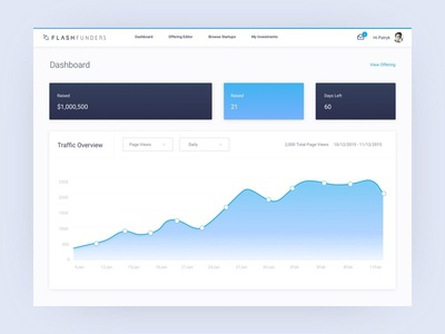 FlashFunders Founder Dashboard