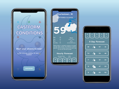Dribble Weather html grid layout design css