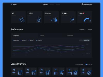 Dashboard Dark Version analytics interface desktop significa illustration graph maison blue dark dashboard ux ui