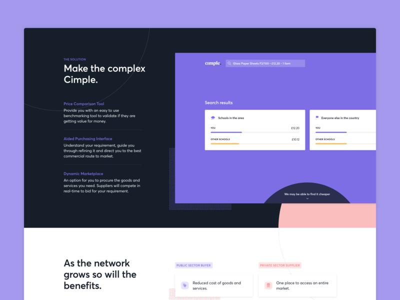 Cimple - Features features purple design averta typography desktop cards interface significa ui