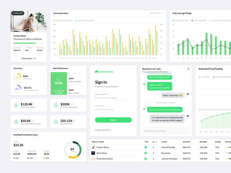Backercamp - Components green components chat tables charts cards design crowdfunding interface ux desktop ui