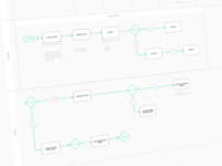 User Flows - new project