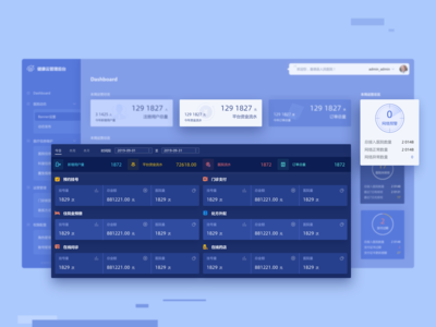 We health - dashboard