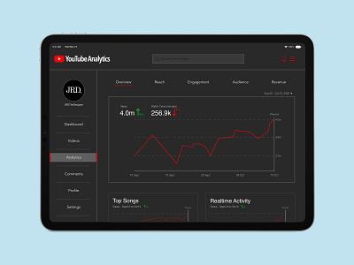 Youtube Studio Analytics Redesign - #dailyui018 studio analytics redesign youtube adobe xd adobe dailyui018 dailyuichallenge dailyui ui
