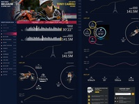 Redbull dashboard Tony Cairoli