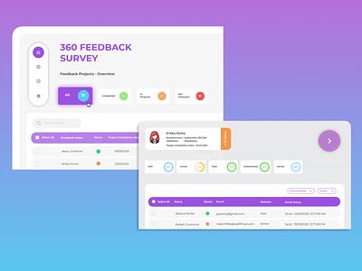 Feedback system webinterface web ui ux feedback