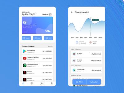 Wallet Digital gradient uiux transfer money app app ui sort filter bank money payment mobile app mobile blue wallet app wallet ui wallet ui ux top up clean