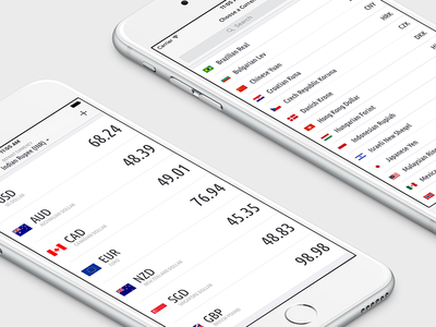 CurrencyKit - Stay updated with foreign exchange rates