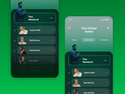 Leaderboard - Music Streaming App (Daily Ui 19) minimal diseño de app app design uidesign spotify streaming app dailyui leaderboard music player music app