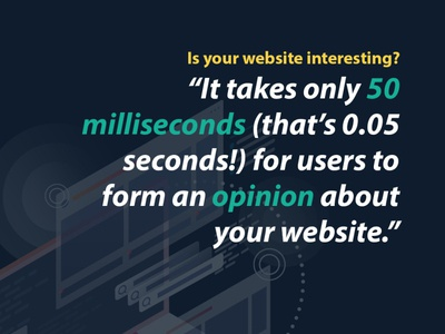 50 milliseconds post essex marketing seo new website website design