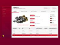 Formula 1 Gearbox