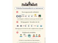 Infographics vol. #03