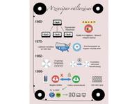 Infographics vol. #04