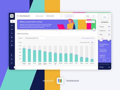 MaaS.PRO Dashboard stats ui campaigns statistic interface dashboard ui design ui ux design ux