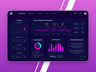 Dashboard glucose dashboard design dashboard ui dashboad food diary chart diabetic diabetes dashboard website web ux ui design