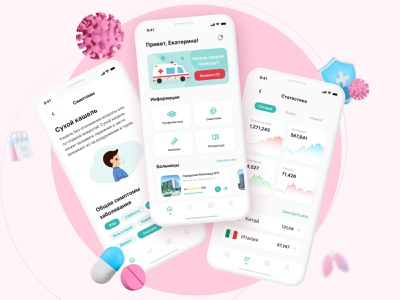 AntiСovid mobile app design UX/UI green doctor medical medicine clear modern rose pink alert coronavirus covid-19 covid 3d mobile interface app ui ux design