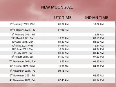 New Moon Schedule 2021 new moon 2022 when is the next new moon next new moon new moon dates new moon 2021 new moon calendar new moon shcedule