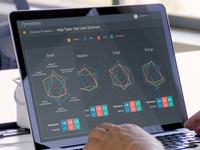 Cloud App Interface Design
