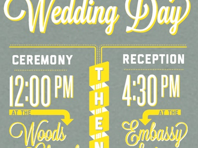 Wedding dribble