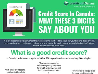 credit score canada infographic abridged small credit cards credit card genius credit score credit score canada