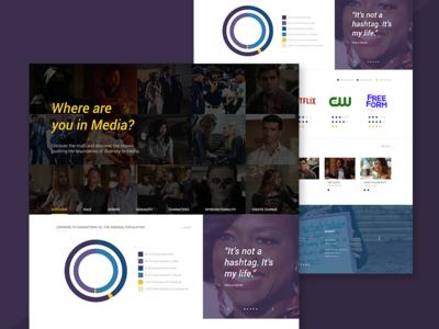 Where Are You in Media? web design data visualization ux ui