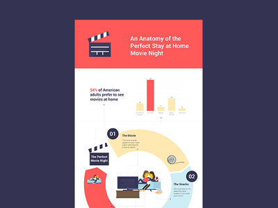 An Anatomy of the Perfect Stay at Home Movie Night icon design illustration information design data visualization infographic