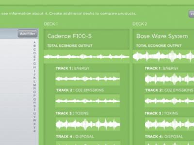 ecoNoise iPad Concept eco rating audio ipad app compare tool