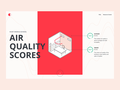 Air Quality figma after effects lottie web animation