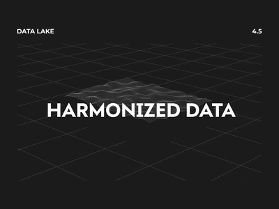 Data Lake cinema 4d after effects c4d animation