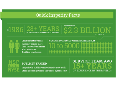 Quick Facts infographic corporate
