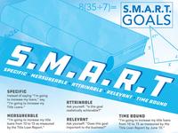 Training Poster Smart