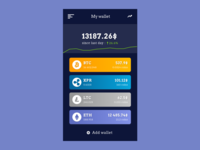 Cryptocurrency App - Daily UI #1