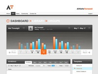 Athlete Forward Dashboard