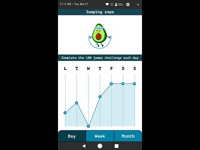 Analytics Chart - Daily UI 018 jump rope avocado excercise analytics chart 018 daily 100 challenge dailyui adobe xd
