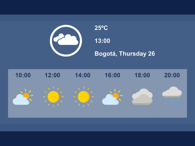 Weather - Daily UI 037 weather forecast weather design daily 100 challenge dailyui adobe xd 037