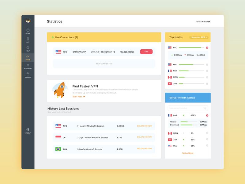 VPN Dashboard Design fun ui yellow tiger dashboard statistics stats