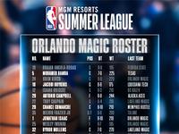 Summer League Roster