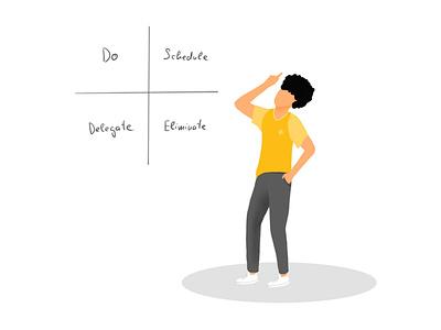 Eisenhower Matrix — How to Prioritise and Master Productivity mindfulness logo education illustration flat minimalistic design blog article productivity