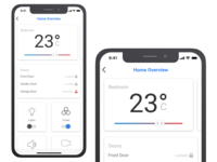 Home Monitoring Dashboard — Daily UI Challenge #021