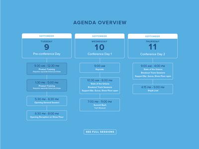 Atlassian Summit 2014 Agenda Overview