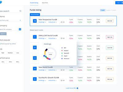 Guest user view stats statistics ranking listing list graph financial dashboard chart business analytics